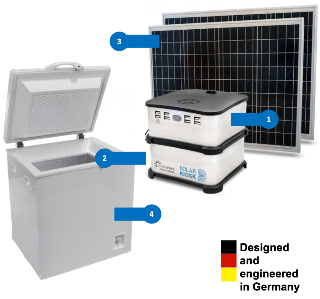 solar powered fridge pack 1