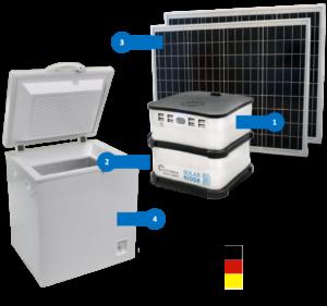 solar powered fridge pack 1
